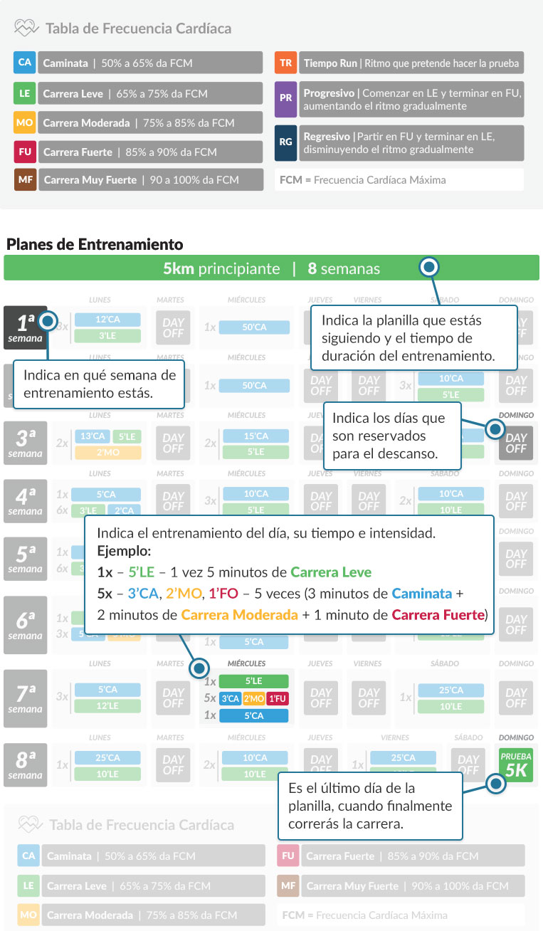 Planilhas_ComoFunciona_imagem_espanhol