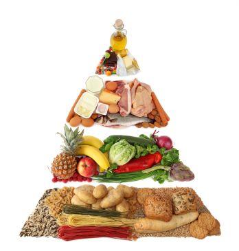 Pirámide alimenticia, Pirámide nutricional, Pirámide alimentar