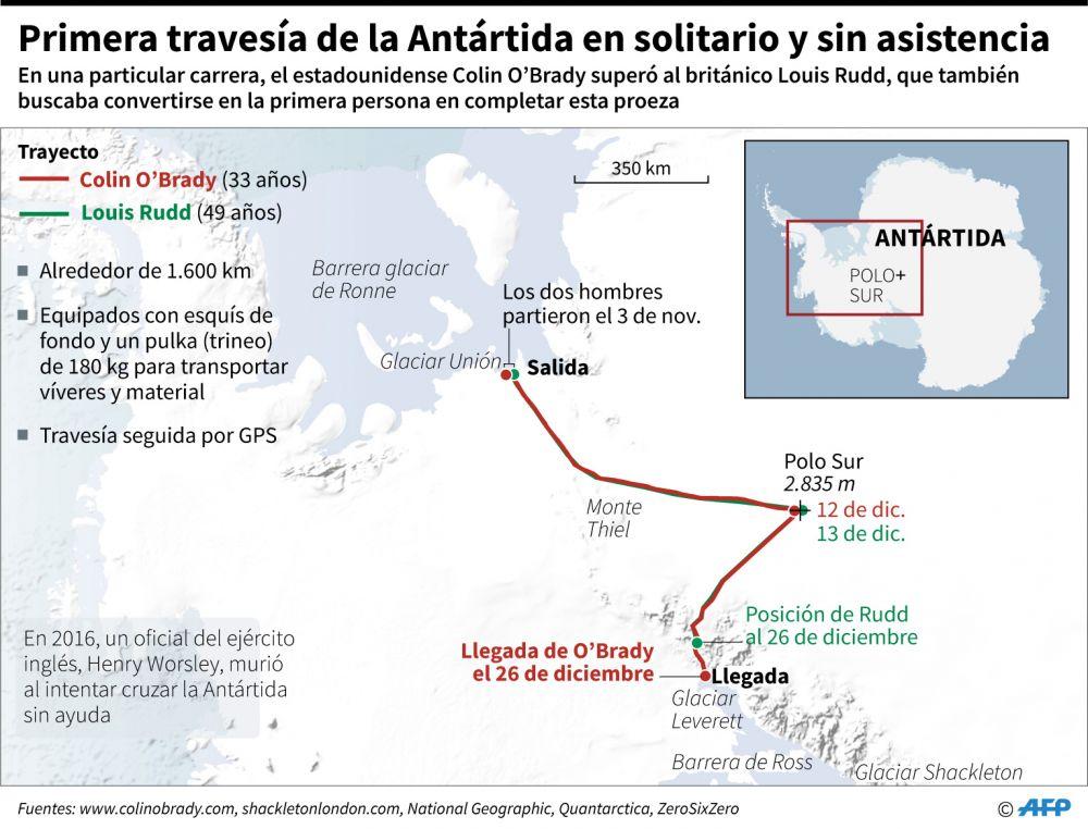 El recorrido de los aventureros (AFP)