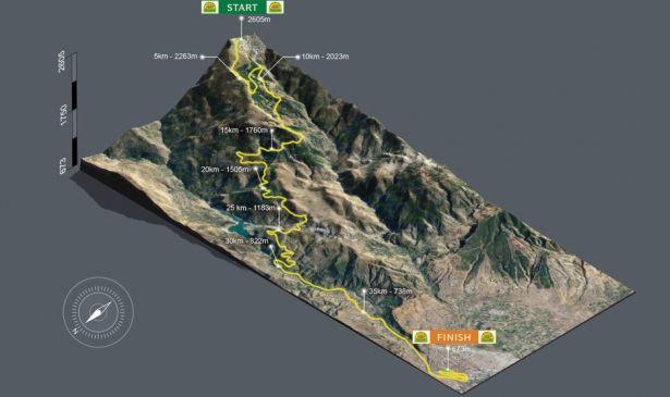 Así será el desnivel en la Maratón de Granada (Planeta Triatlón)
