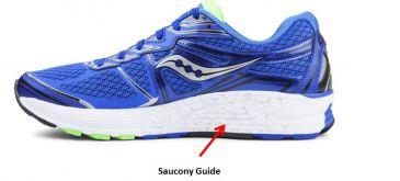 saucony-guide