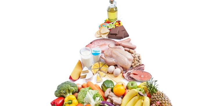 grupos de alimentos que esta constituida solfa syllable piramide alimenticia